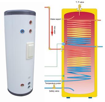 Serbatoio solare termosifoni in ghisa scheda tecnica for Serbatoio di acqua calda in rame
